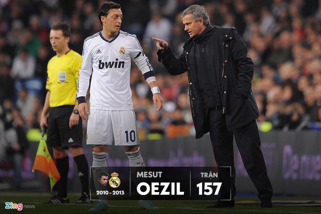 Doi hinh hoc tro cua Mourinho anh 10