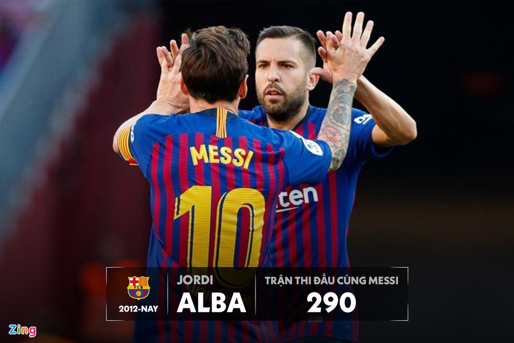 Dong doi an y nhat voi Messi anh 9