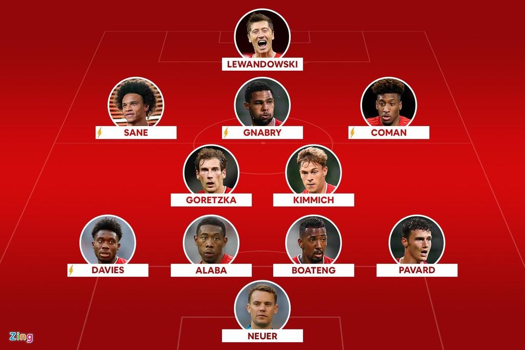 Bayern Munich mua Sane anh 1