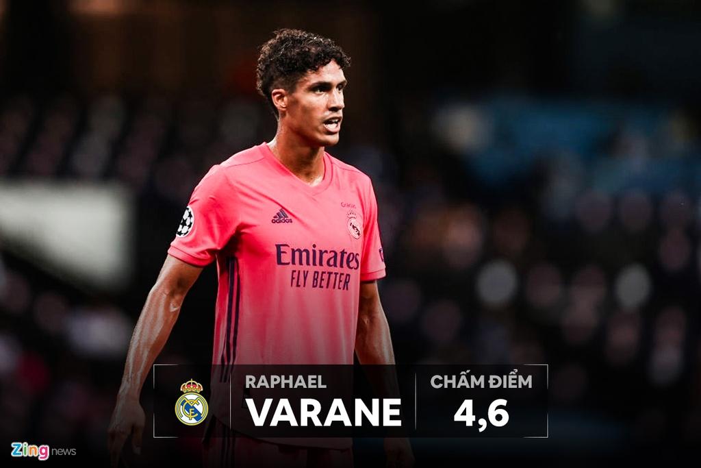 Man City dau voi Real Madrid anh 4
