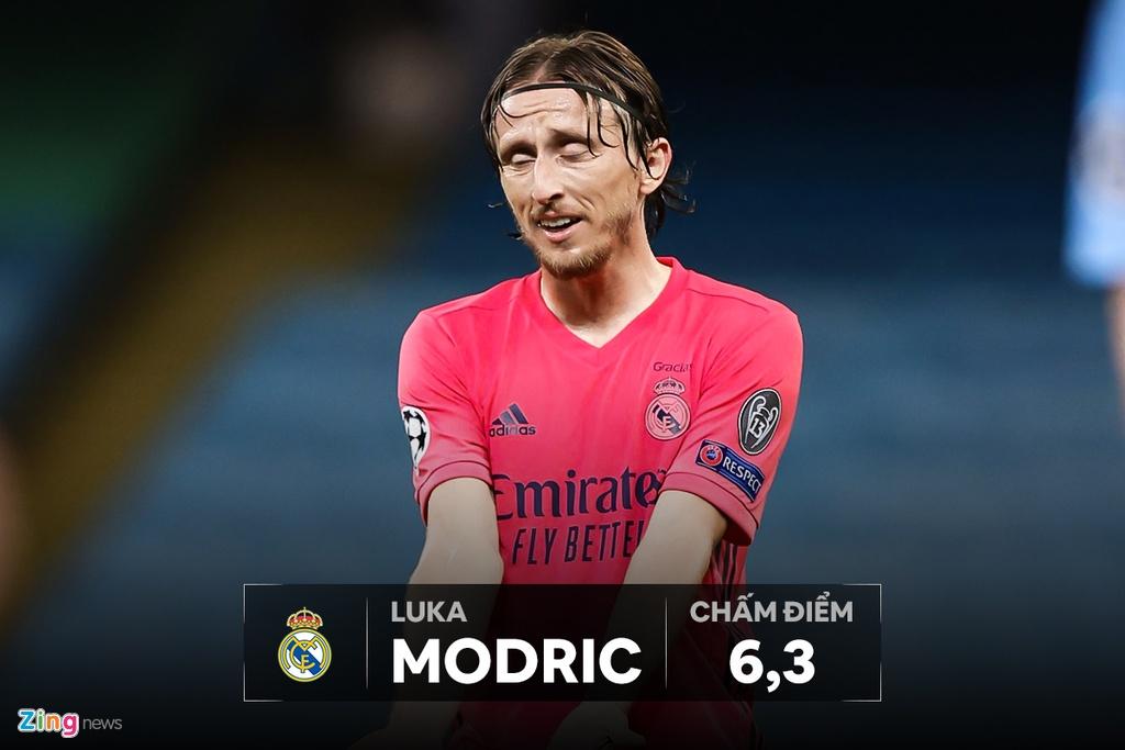 Man City dau voi Real Madrid anh 7