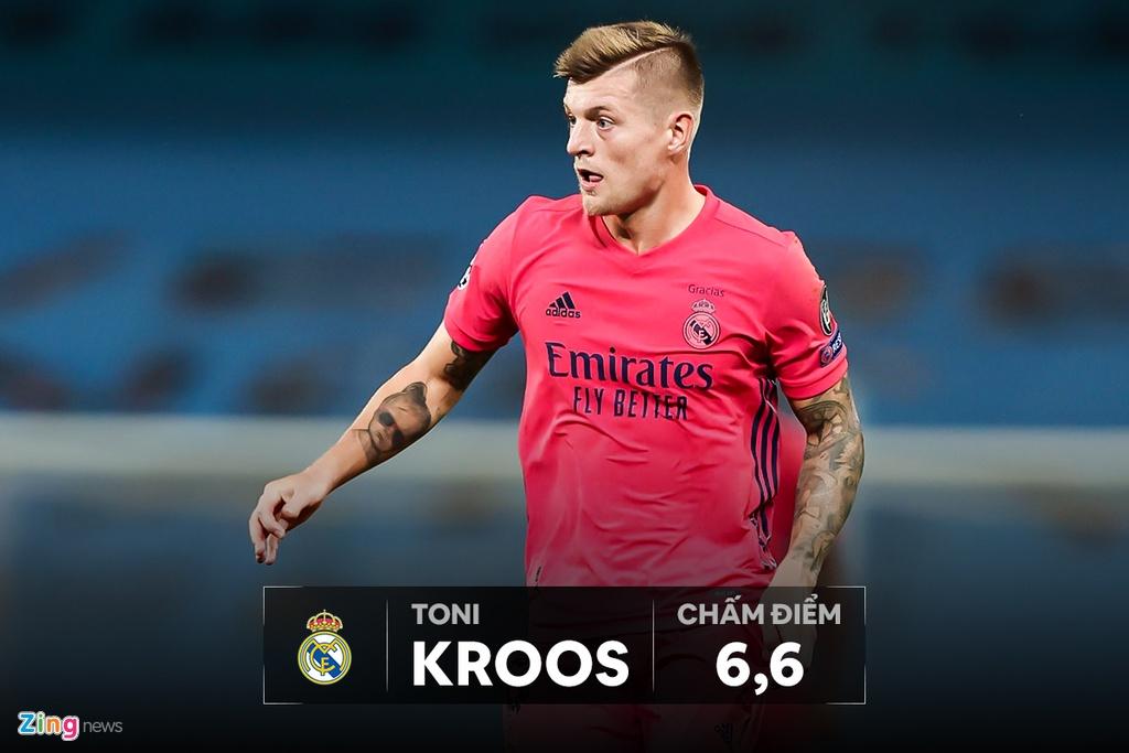 Man City dau voi Real Madrid anh 9