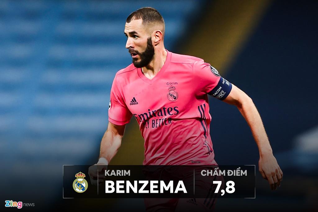 Man City dau voi Real Madrid anh 11