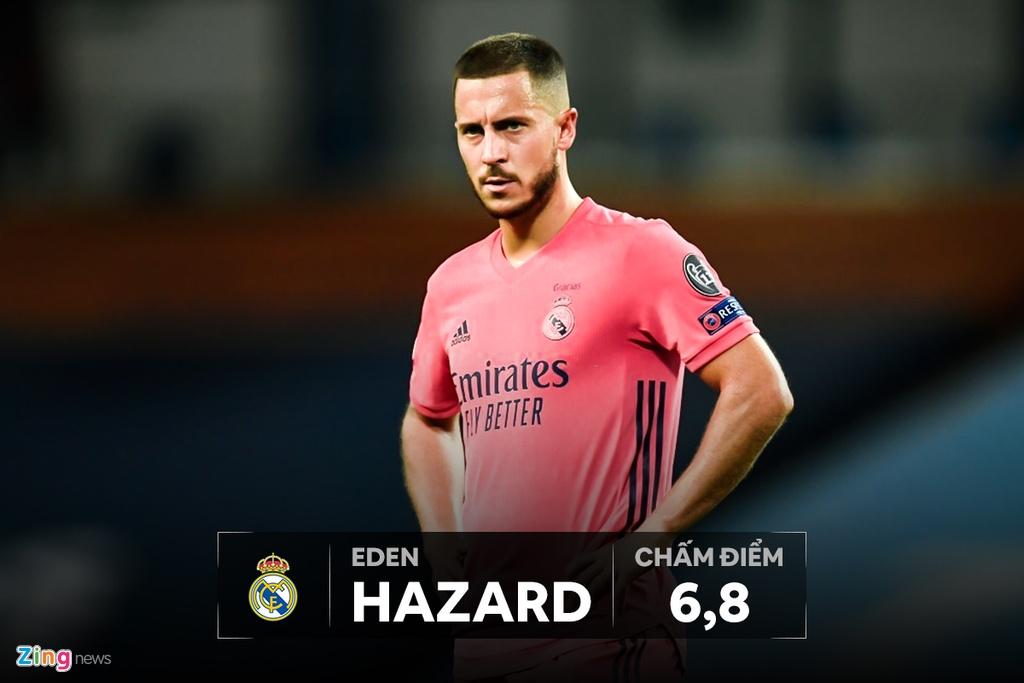 Man City dau voi Real Madrid anh 12