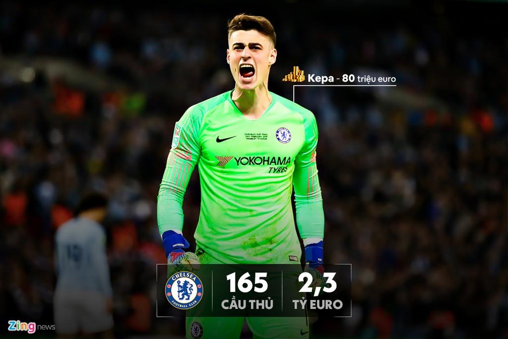 Chelsea bao chi chuyen nhuong anh 1