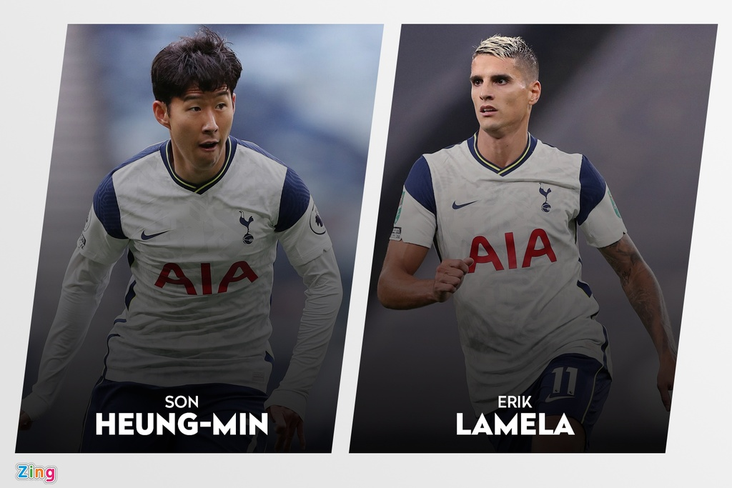 Son Heung-min va Bale anh 10
