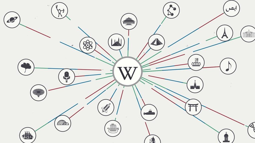 Everipedia: Ban sao xau xi va toi loi cua Wikipedia hinh anh 4