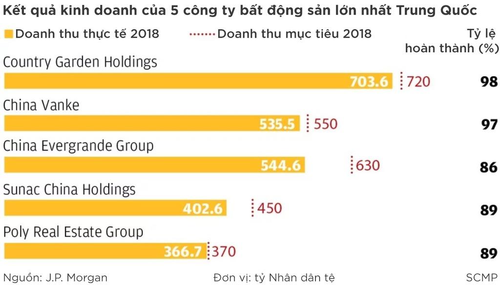 bat dong san Trung Quoc chuyen sang cong nghe anh 3