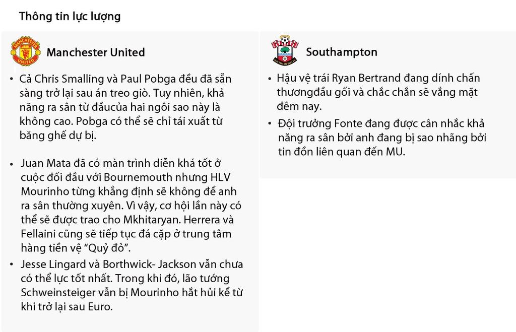 Nhan dinh MU- Southampton: Ban minh cho Quy hinh anh 4