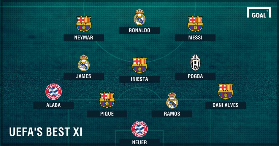 Ronaldo, Messi va Neymar sat canh o doi hinh hay nhat 2016 hinh anh 1