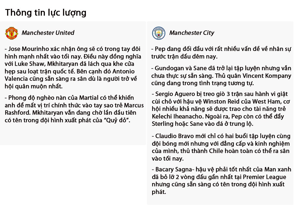 nhan dinh derby manchester anh 5