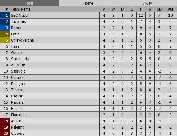 Icardi toa sang, Inter ha guc Juventus o tran derby Italy hinh anh 12