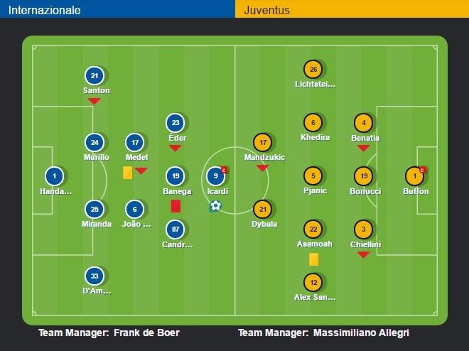 Icardi toa sang, Inter ha guc Juventus o tran derby Italy hinh anh 1