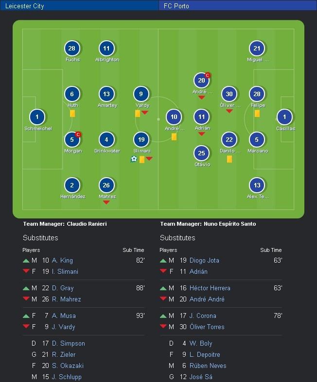 Leicester xay chac ngoi dau bang G sau tran thang Porto hinh anh 1