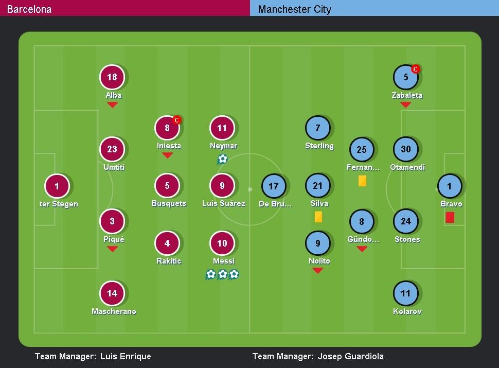 Messi lap hat-trick giup Barca de bep Man City 4-0 anh 1
