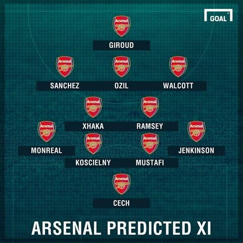 Rashford thay Ibra tren hang cong doi hinh sao MU - Arsenal hinh anh 14