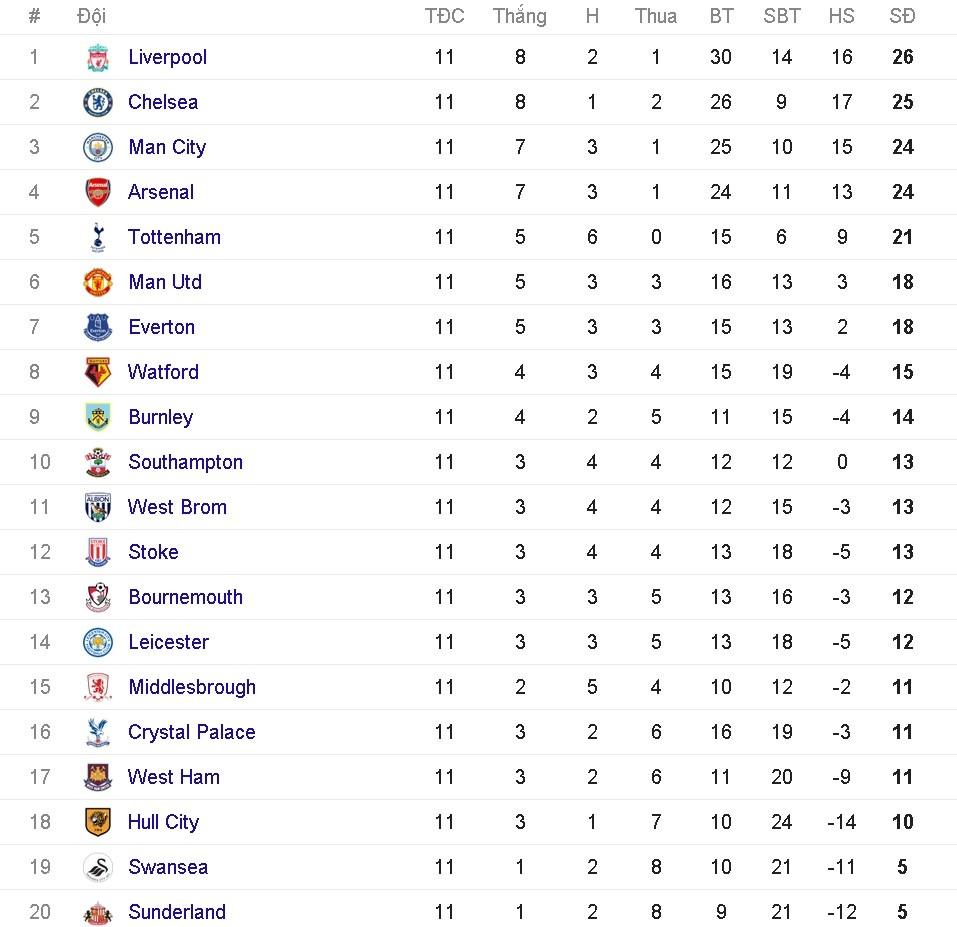 doi hinh ket hop MU- Arsenal anh 15