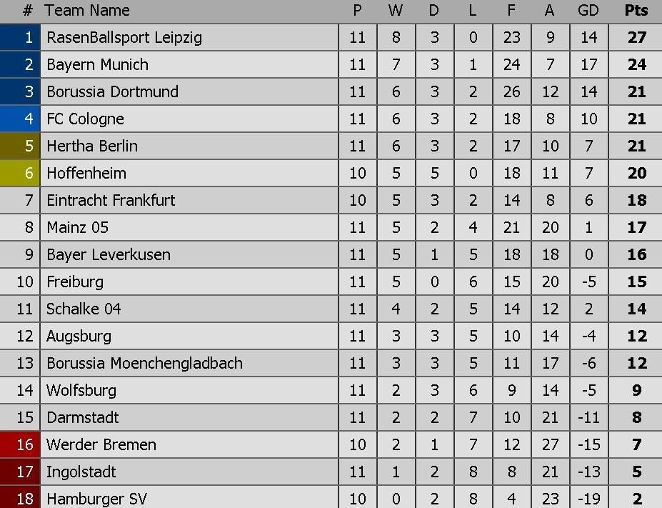 Aubameyang toa sang giup Dortmund ha guc Bayern hinh anh 10