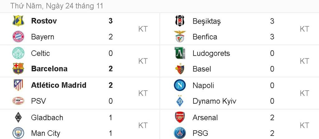 Arsenal hoa PSG 2-2 nho an va anh 12