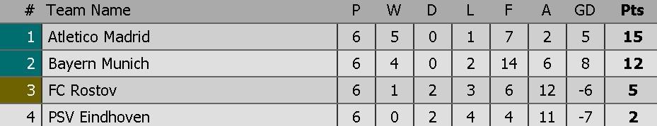 Lewandowski sut phat giup Bayern danh bai Atletico anh 9