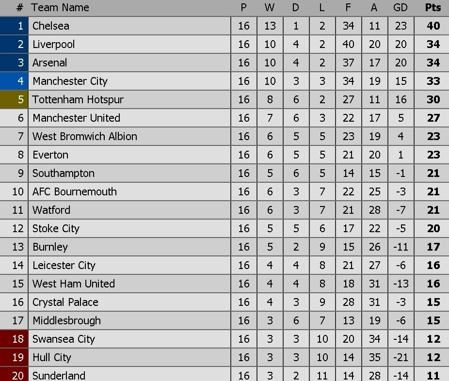 Ibra ghi ban giup MU thang Crystal Palace 2-1 anh 13