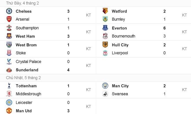 Mkhitaryan vao doi hinh hay nhat vong 24 Premier League hinh anh 13