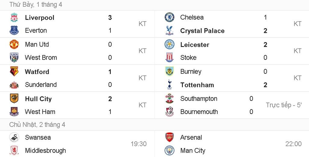 Mourinho co chuoi bat bai dai thu 2 trong su nghiep Premier League hinh anh 11