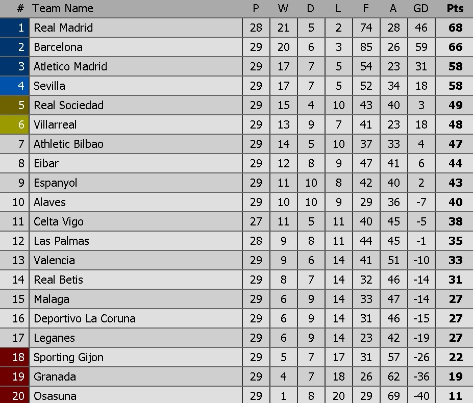 Barcelona pha hoi nong vao Real Madrid anh 11