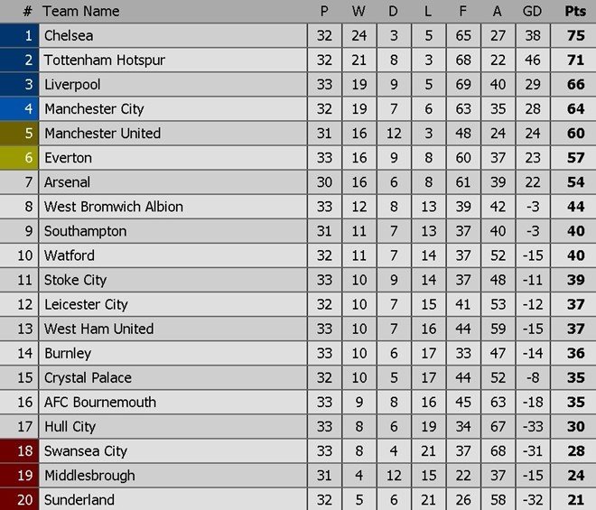 Mourinho nang niu logo Man Utd sau man tra dua Chelsea hinh anh 13