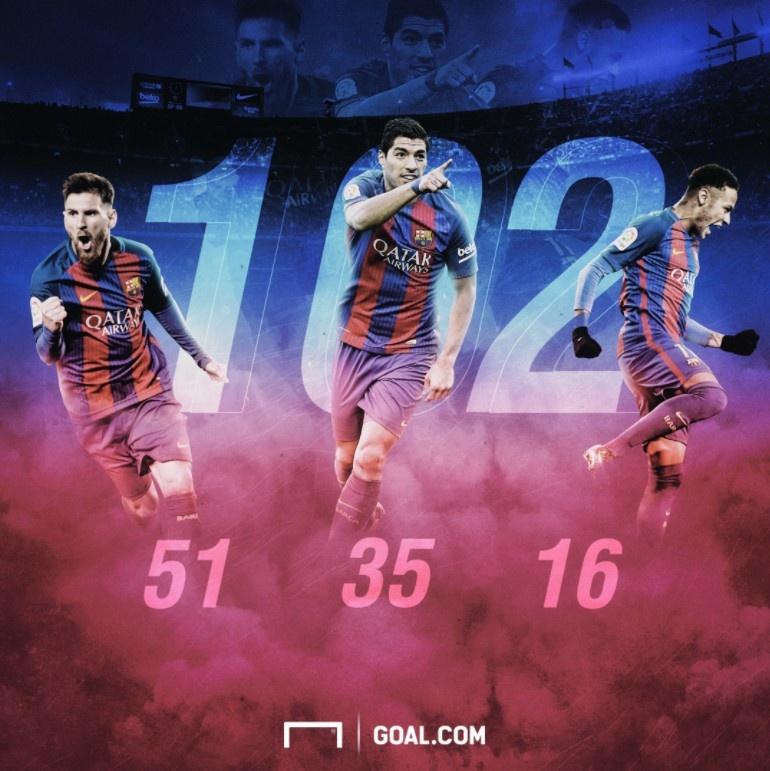 Messi tiem can hoan hao sau loat thong ke anh 9