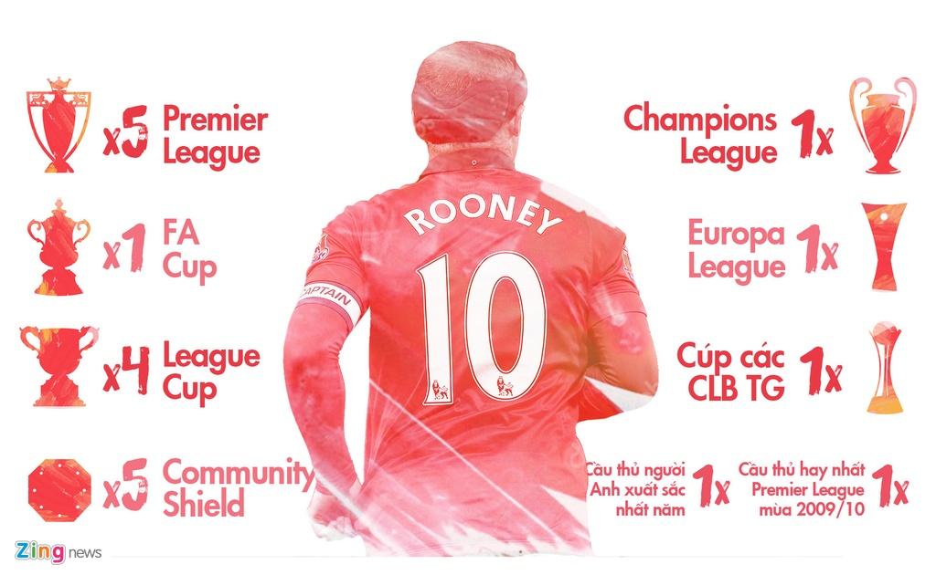 Rooney roi MU anh 1
