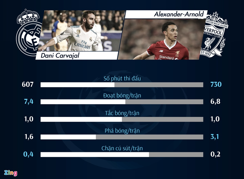 So sanh Real Madrid - Liverpool: Salah lep ve truoc Ronaldo hinh anh 4
