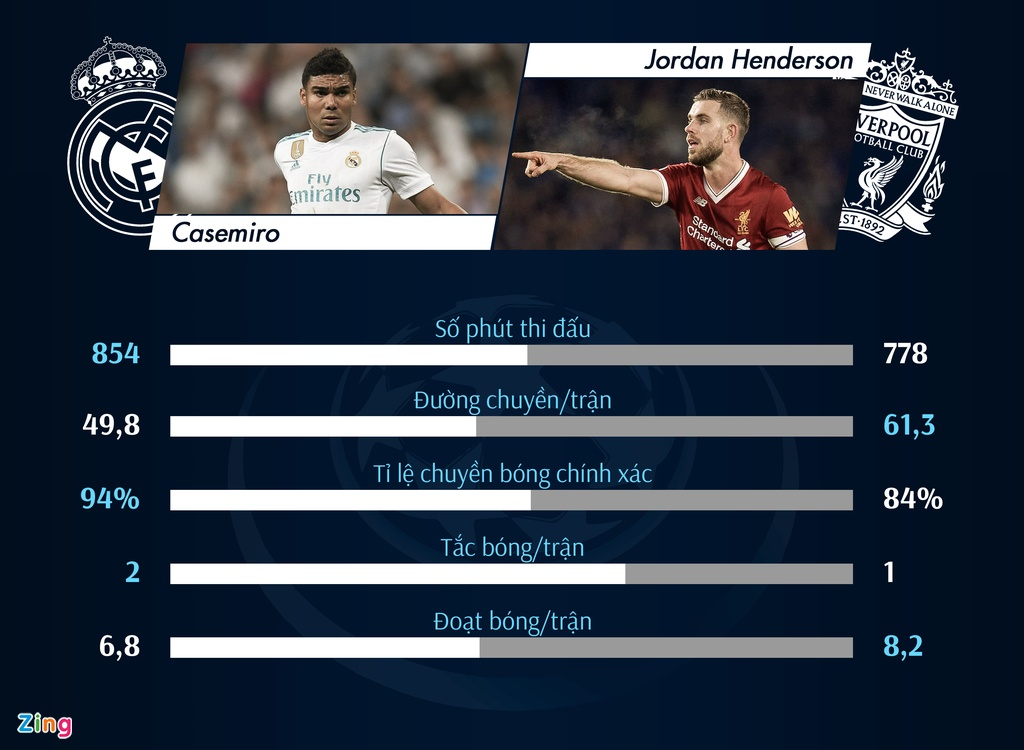 So sanh Real Madrid - Liverpool: Salah lep ve truoc Ronaldo hinh anh 6