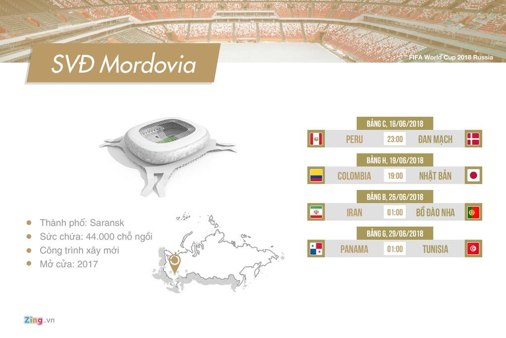 Ronaldo, Messi se the hien tai nang o san nao tai World Cup? hinh anh 6