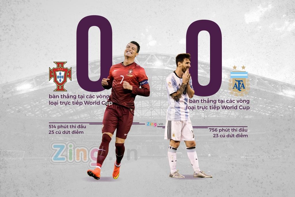 12 nam va 4 ky World Cup, rot cuoc Messi va Ronaldo da lam duoc gi? hinh anh 9
