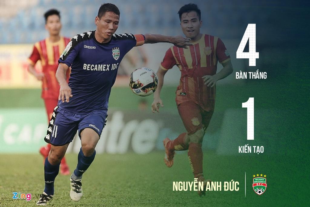 Quang Hai, Tien Linh va cac chan sut duoc ky vong cua Olympic Viet Nam hinh anh 1