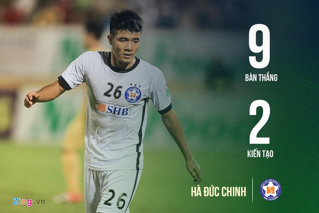 Quang Hai, Tien Linh va cac chan sut duoc ky vong cua Olympic Viet Nam hinh anh 5