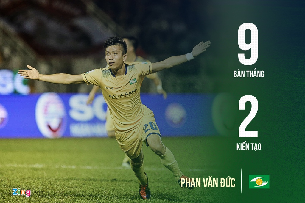 Quang Hai, Tien Linh va cac chan sut duoc ky vong cua Olympic Viet Nam hinh anh 6