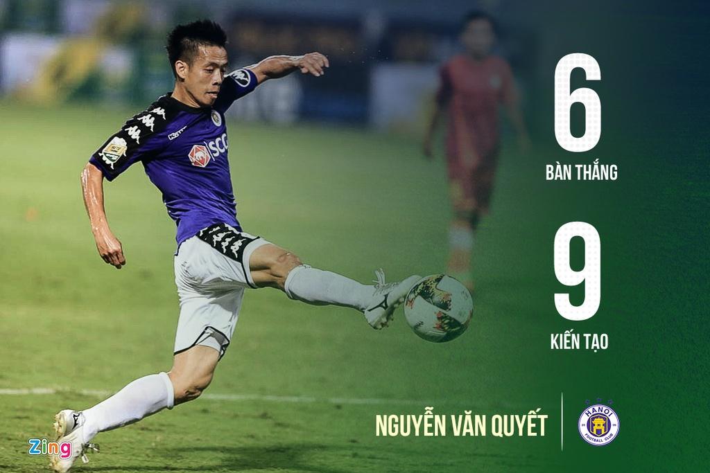 Quang Hai, Tien Linh va cac chan sut duoc ky vong cua Olympic Viet Nam hinh anh 8