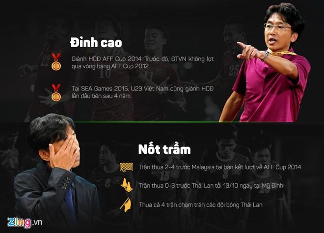 10 HLV truoc ong Park: Mot nguoi duoc gia han, 9 nguoi bi sa thai hinh anh 4