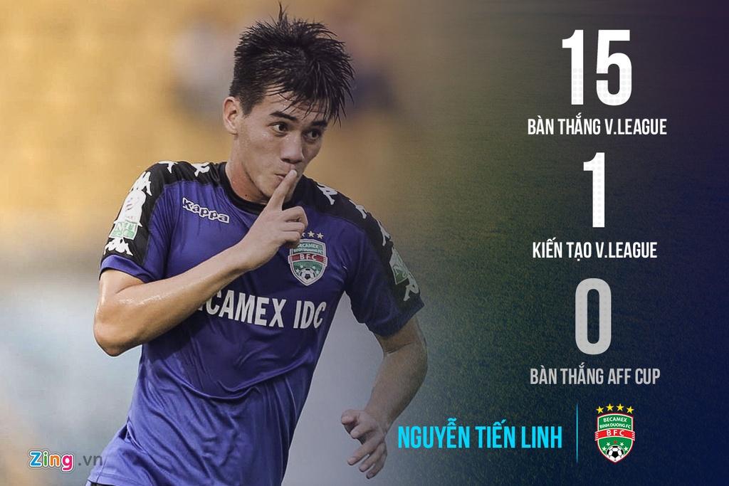 Hang cong DT Viet Nam moi co 6 ban tai AFF Cup hinh anh 1