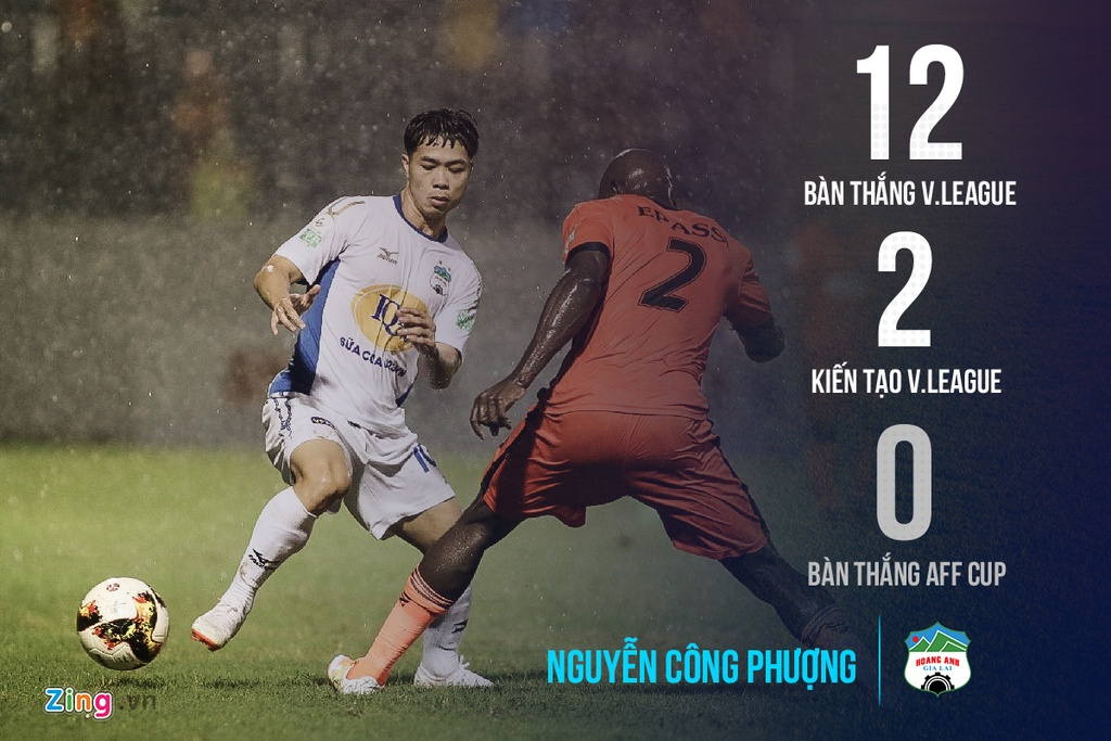 Hang cong DT Viet Nam moi co 6 ban tai AFF Cup hinh anh 3