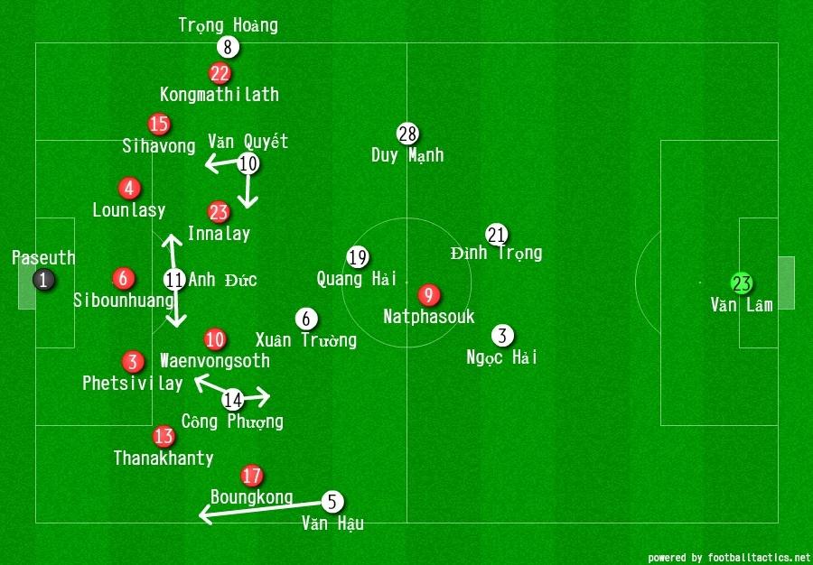 HLV Park Hang-seo da lam moi DT Viet Nam o AFF Cup ra sao? hinh anh 2