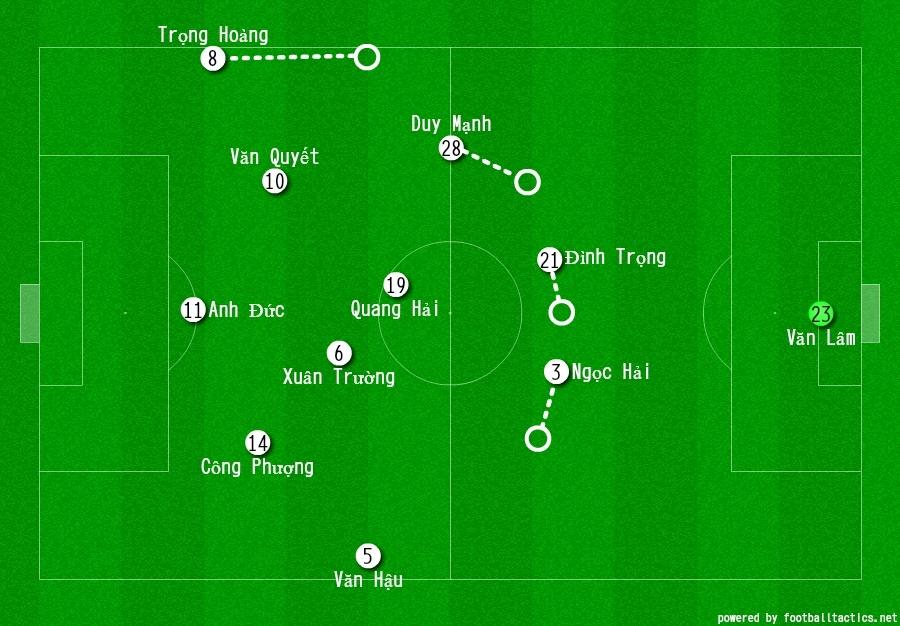HLV Park Hang-seo da lam moi DT Viet Nam o AFF Cup ra sao? hinh anh 3