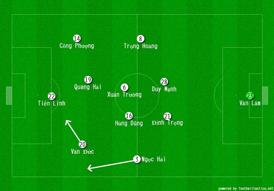 HLV Park Hang-seo da lam moi DT Viet Nam o AFF Cup ra sao? hinh anh 12