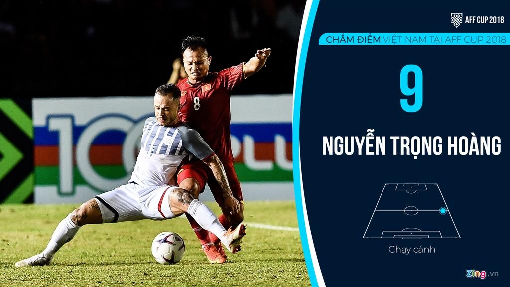 Trong Hoang: Hay bien Asian Cup thanh ky AFF cua rieng minh hinh anh 2