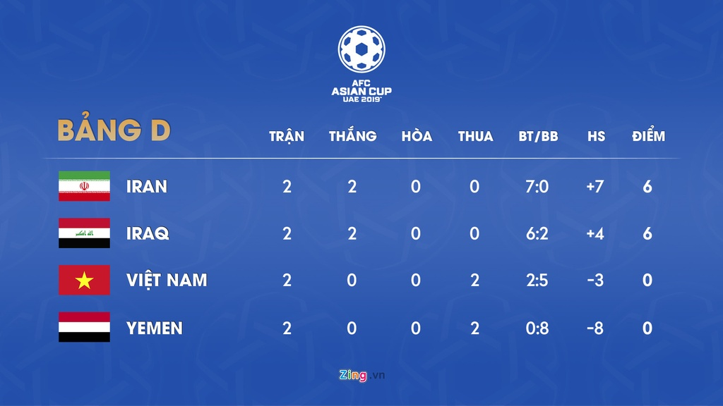 asian cup anh 5