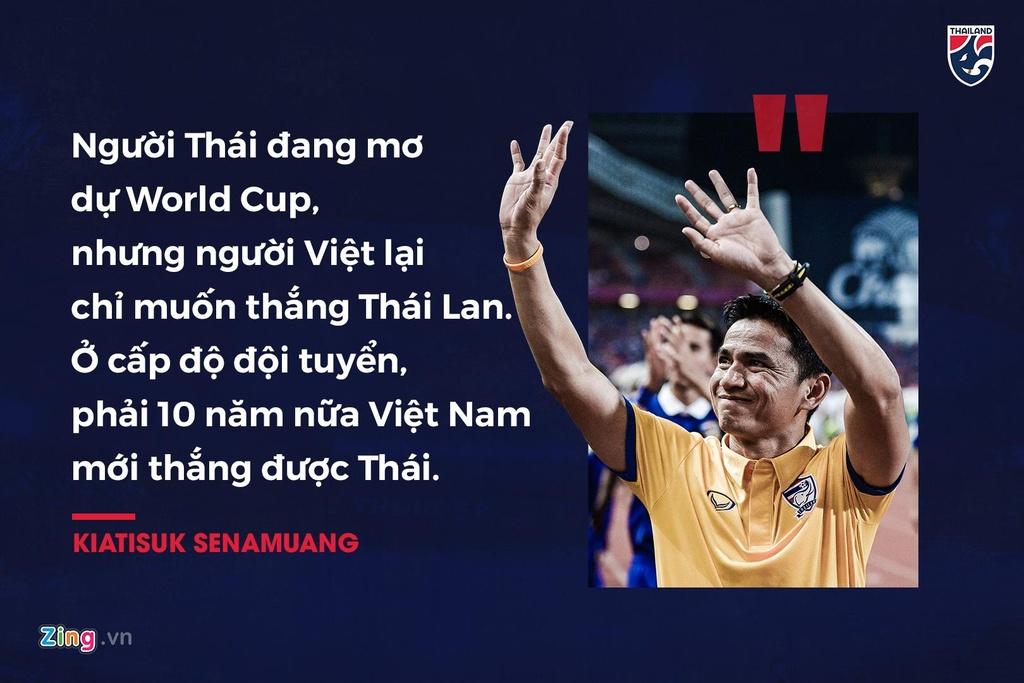 Nhung phat ngon gay soc cua nguoi Thai truoc cuoc dau Viet Nam hinh anh 1