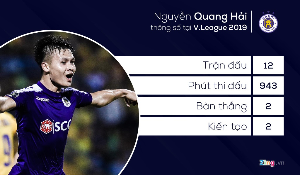 Chan sut nao co phong do tot nhat tuyen Viet Nam? hinh anh 3