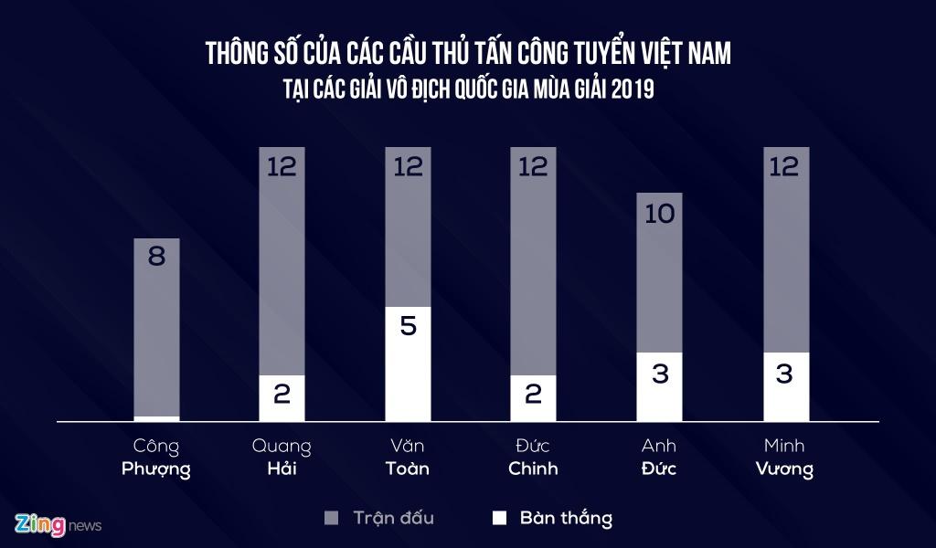 Chan sut nao co phong do tot nhat tuyen Viet Nam? hinh anh 7